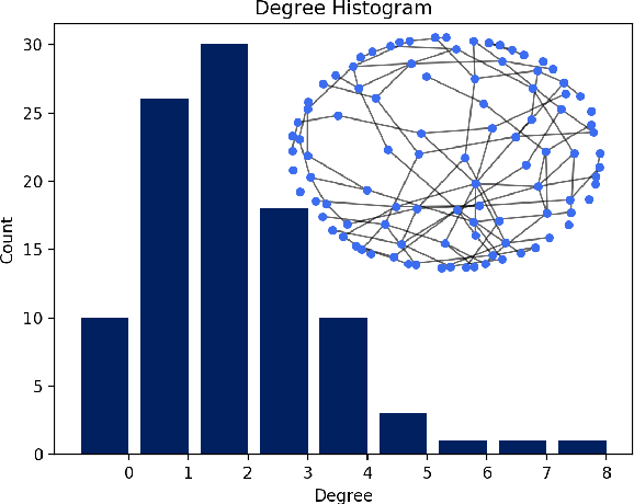 Figure 4 for Data-driven Analytics for Business Architectures: Proposed Use of Graph Theory