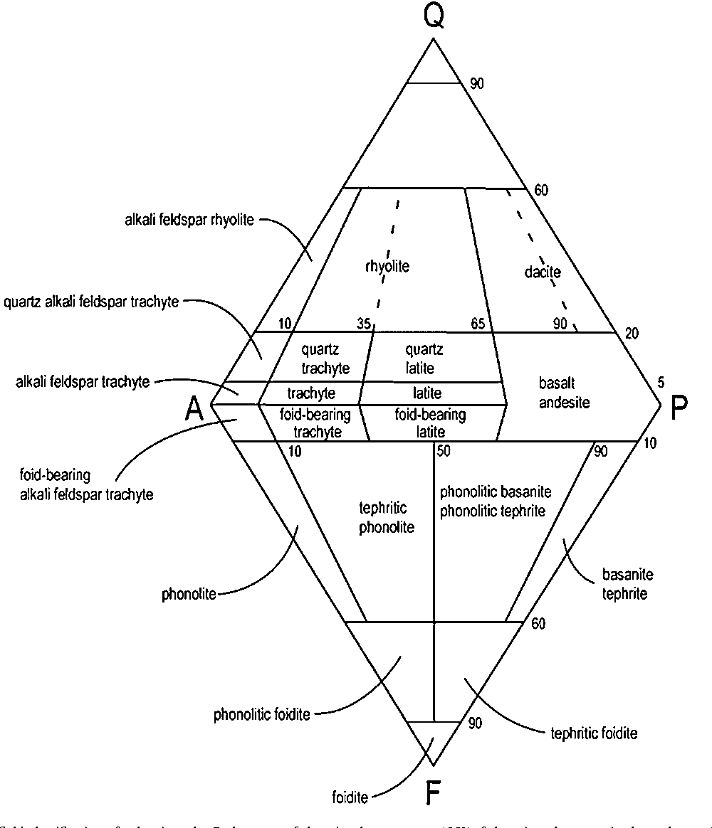 Figure 2 From Raw Material Selectivity In Late Pliocene Oldowan