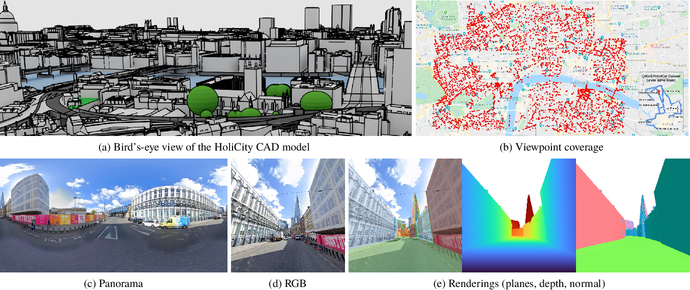 Figure 1 for HoliCity: A City-Scale Data Platform for Learning Holistic 3D Structures