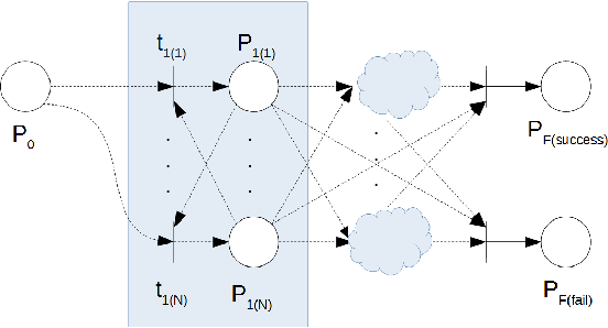 Figure 3 for Multiform Adaptive Robot Skill Learning from Humans