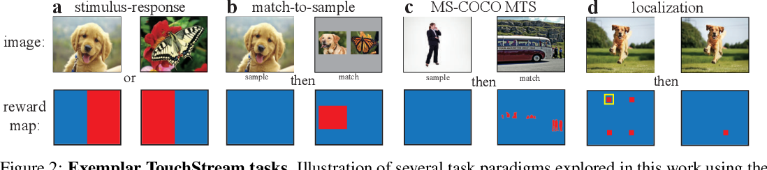 Figure 2 for Modular Continual Learning in a Unified Visual Environment