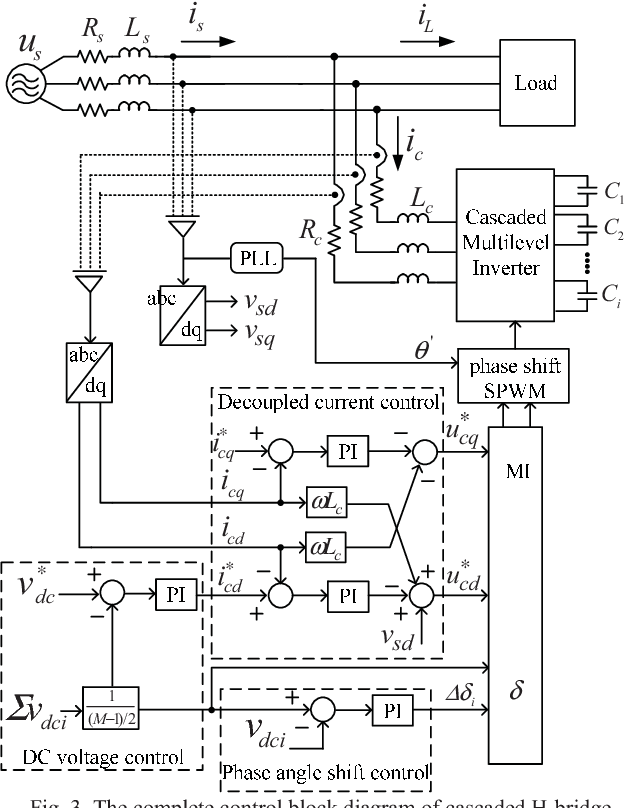 A Novel Design Approach Of Dc Voltage Balancing Controller For