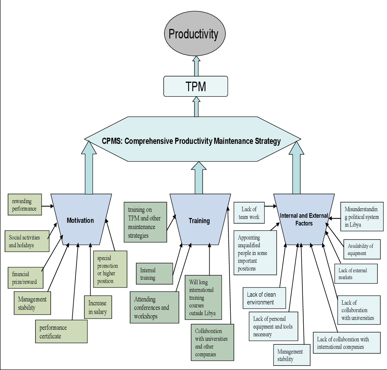 PDF] An investigation into the need and implementation of Total