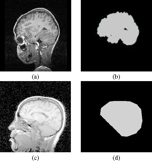 Fig. 3. MR scans of a human head. (a) MRI; (b) MIR-MRI (after histogram equalization); (c) mask for (a); (d) mask for (c).