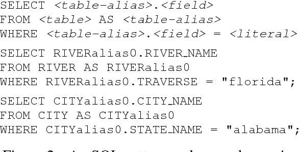 Figure 4 for Improving Text-to-SQL Evaluation Methodology