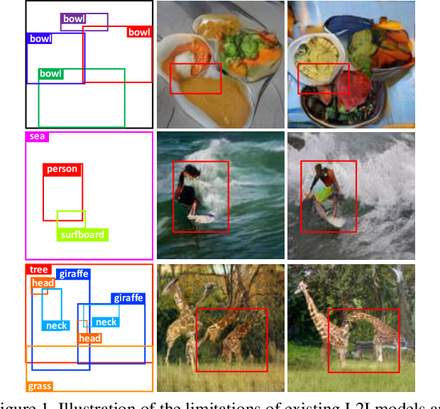 Figure 1 for Context-Aware Layout to Image Generation with Enhanced Object Appearance