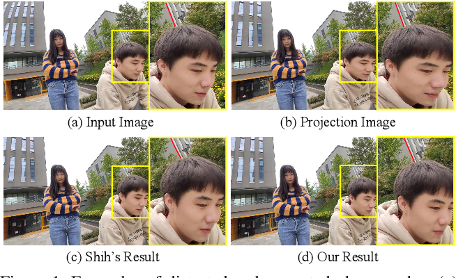 Figure 1 for Practical Wide-Angle Portraits Correction with Deep Structured Models