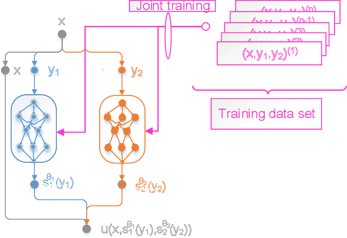Figure 4 for Machine Learning in the Air