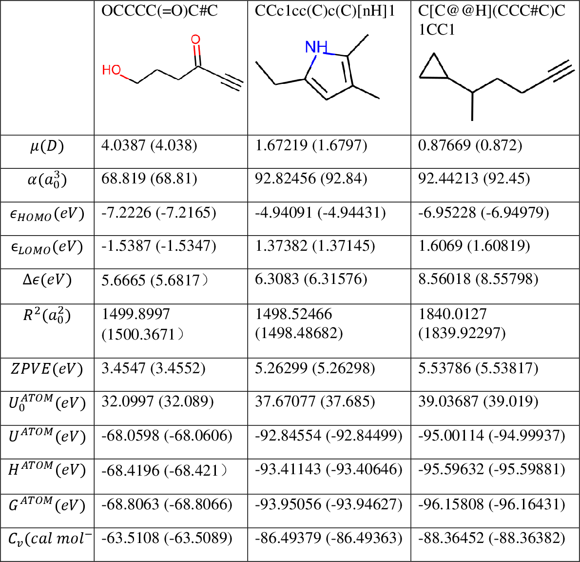 Figure 4 for Directed Graph Attention Neural Network Utilizing 3D Coordinates for Molecular Property Prediction