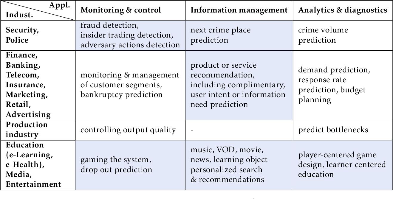 Figure 2 for Performative Prediction