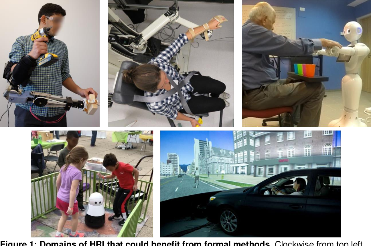 Figure 1 for Formalizing and Guaranteeing* Human-Robot Interaction