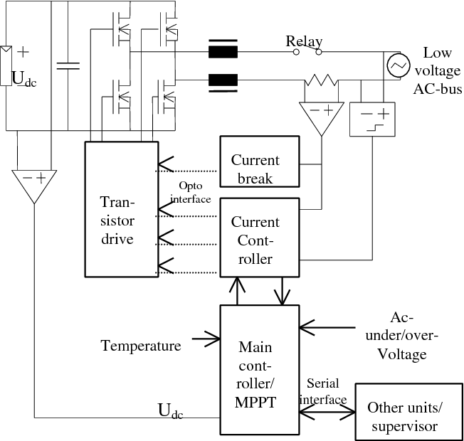 Converters In Power Electronics Pdf