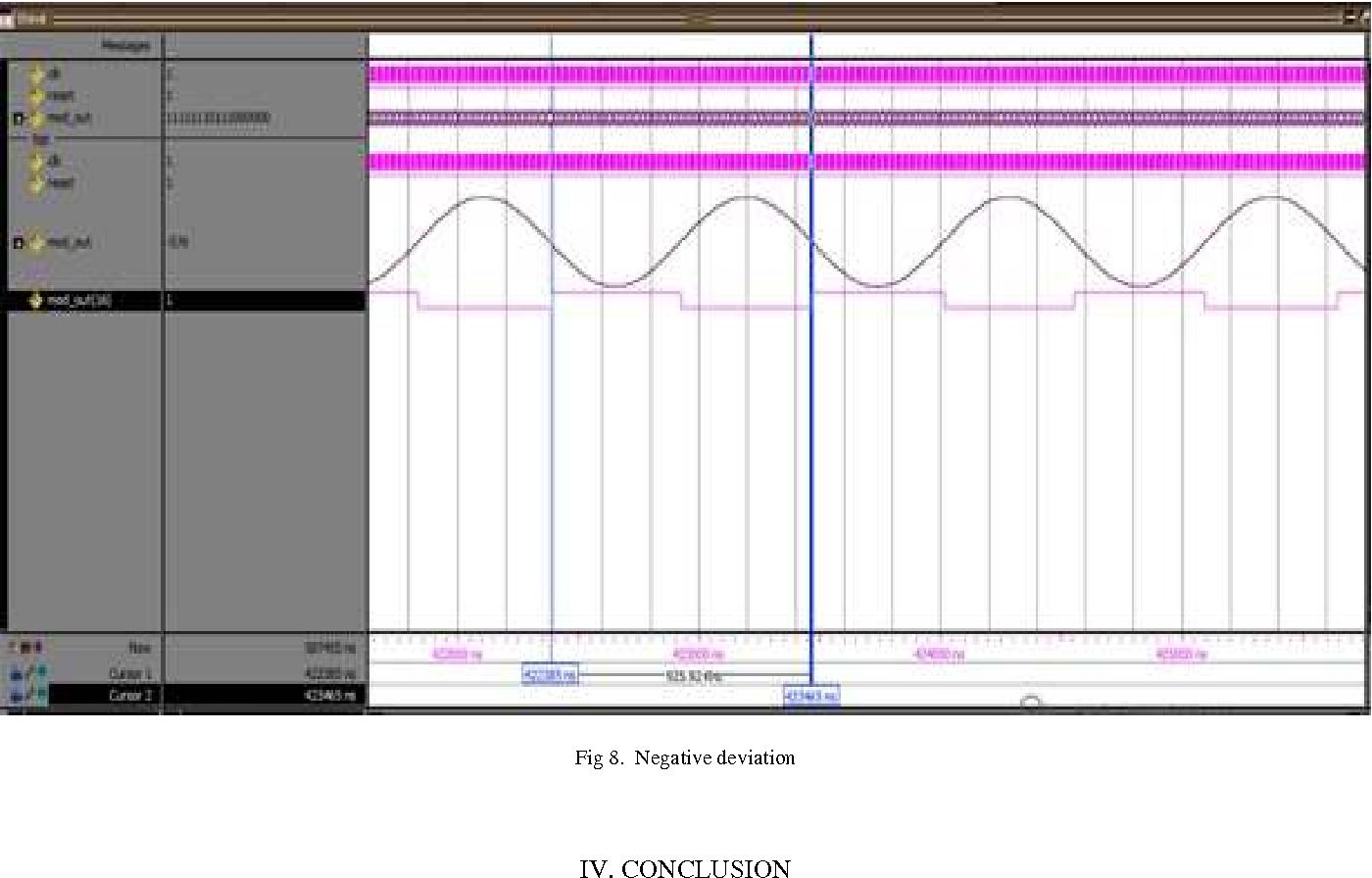 Low Power Fsk Modulation And Demodulation Using Vhdl Semantic Scholar Demodulator