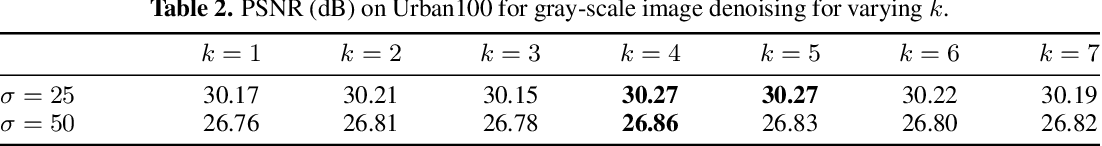 Figure 4 for Neural Nearest Neighbors Networks