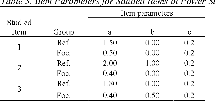 PDF] Using Cochran ' s Z Statistic to Test the Kernel