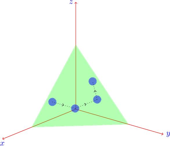 Figure 1 for Reinforcement Learning under Model Mismatch