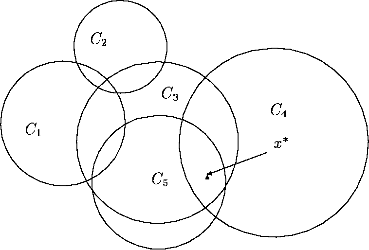 Figure 1. Circle covering.