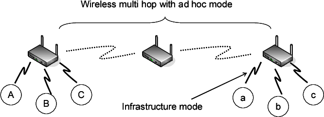 Packet aggregation at access points for concurrent real-time
