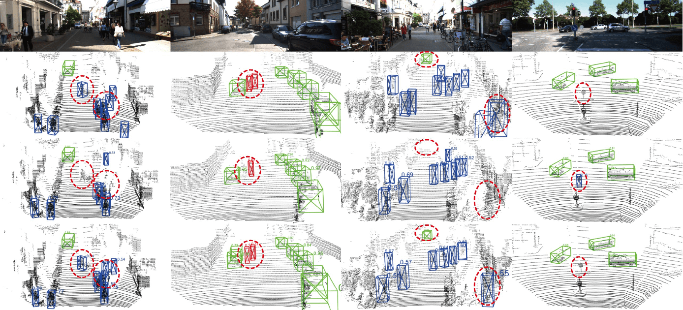 Figure 4 for S-AT GCN: Spatial-Attention Graph Convolution Network based Feature Enhancement for 3D Object Detection