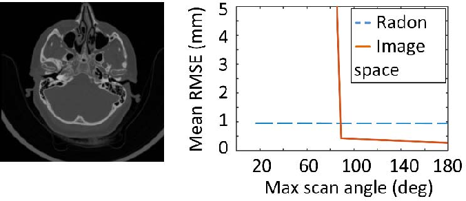 Figure 12 from Sparse 3D Radon Space Rigid Registration of