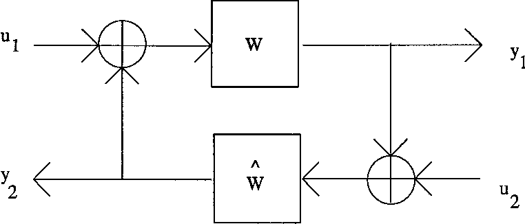 Figure 1. Interconnection of systems