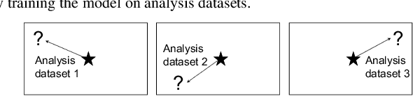 Figure 1 for Universal linguistic inductive biases via meta-learning