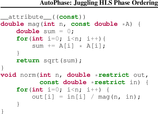 Figure 1 for AutoPhase: Juggling HLS Phase Orderings in Random Forests with Deep Reinforcement Learning