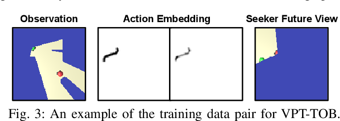Figure 3 for Visual Perspective Taking for Opponent Behavior Modeling