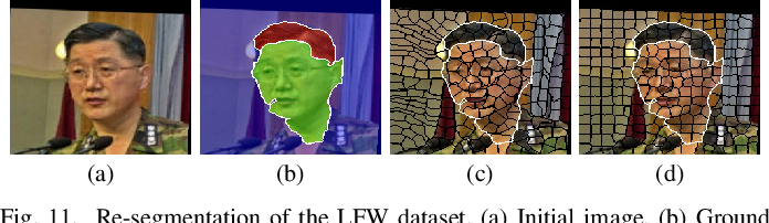 Figure 3 for SuperPatchMatch: an Algorithm for Robust Correspondences using Superpixel Patches