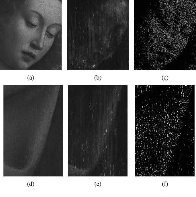 Figure 4 for Multi-modal dictionary learning for image separation with application in art investigation