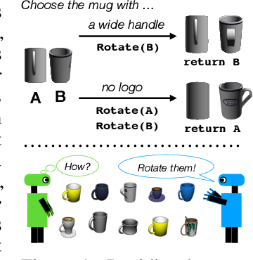 Figure 1 for Language Grounding with 3D Objects