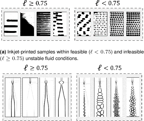 Figure 4 for Autonomous Optimization of Fluid Systems at Varying Length Scales