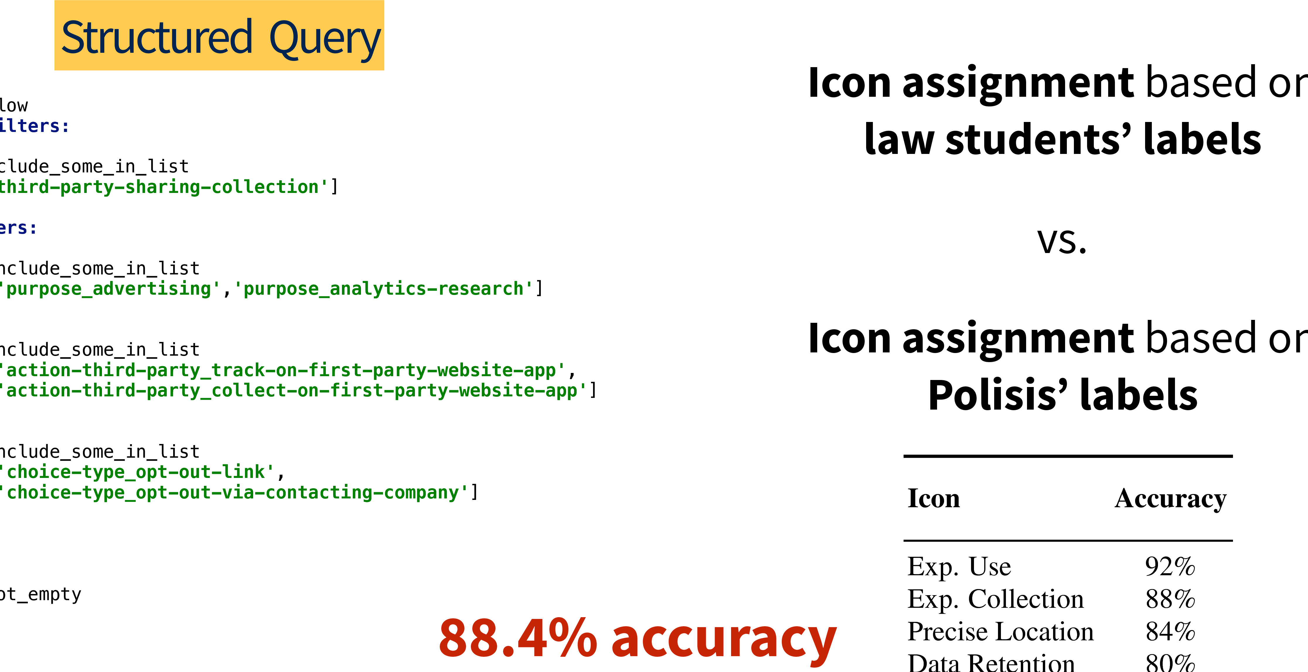 Figure 1 for Polisis: Automated Analysis and Presentation of Privacy Policies Using Deep Learning