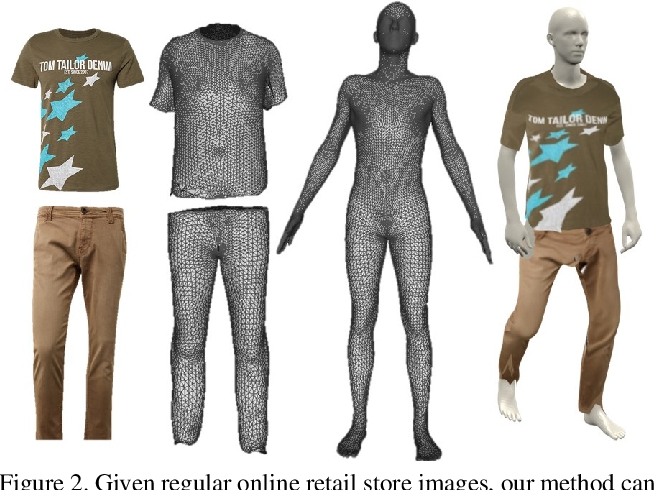 Figure 1 for Learning to Transfer Texture from Clothing Images to 3D Humans