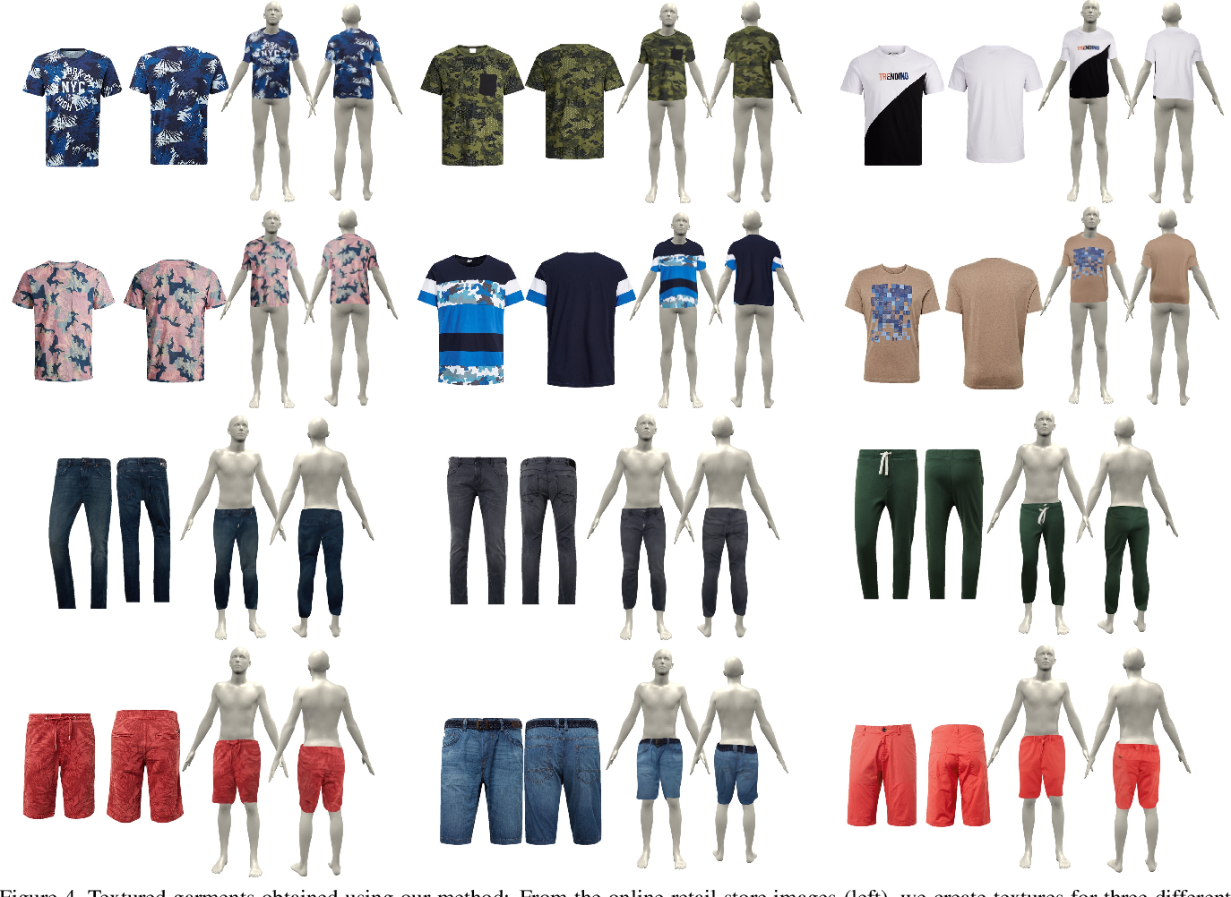 Figure 3 for Learning to Transfer Texture from Clothing Images to 3D Humans