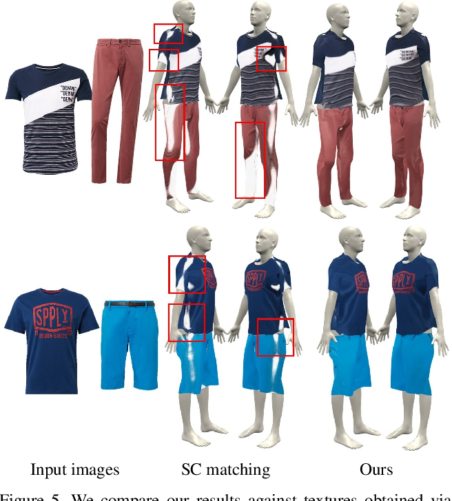Figure 4 for Learning to Transfer Texture from Clothing Images to 3D Humans