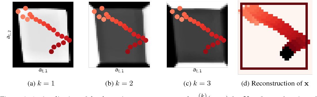Figure 4 for A Disentangled Recognition and Nonlinear Dynamics Model for Unsupervised Learning