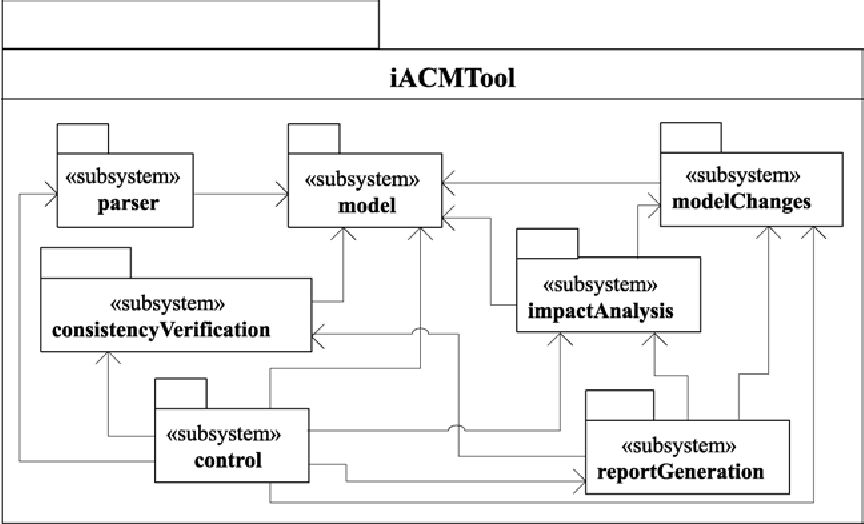 Impact analysis and change management of uml models semantic scholar figure 2 ccuart Image collections