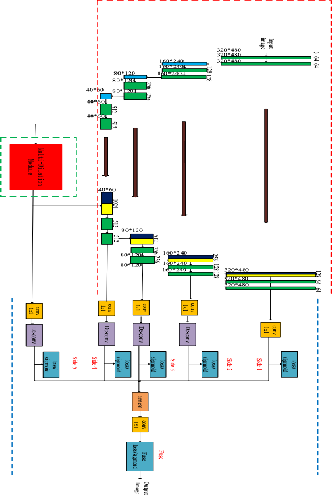 Figure 4 for Automatic Crack Detection on Road Pavements Using Encoder Decoder Architecture