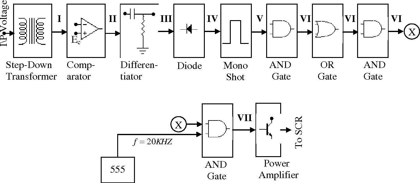 Fine Power Circuit And Control Picture Collection Motor Speed Using Lm3524 Design Implementation Of Firing For A Three