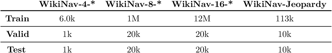 Figure 2 for Learning Representations and Agents for Information Retrieval