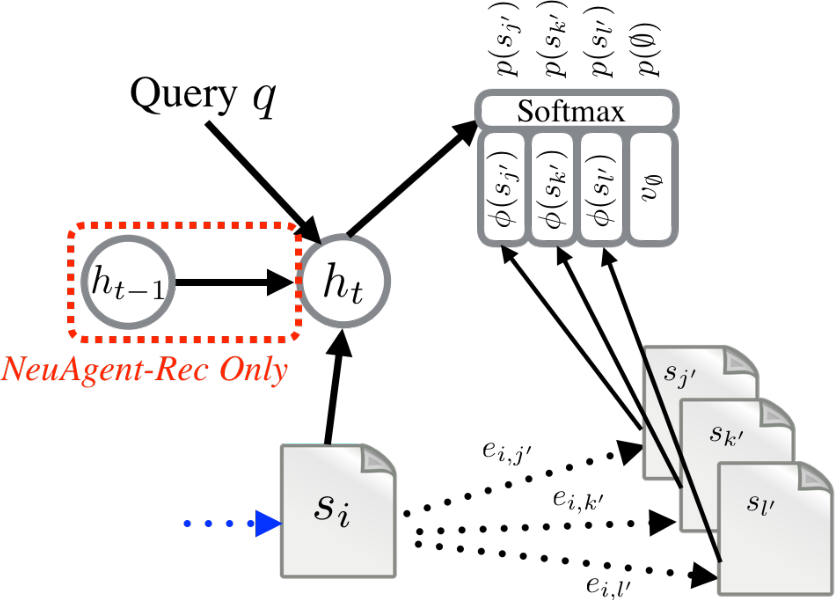 Figure 3 for Learning Representations and Agents for Information Retrieval