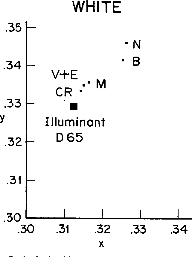 Figure 8 from Color analysis of dental modifying porcelains