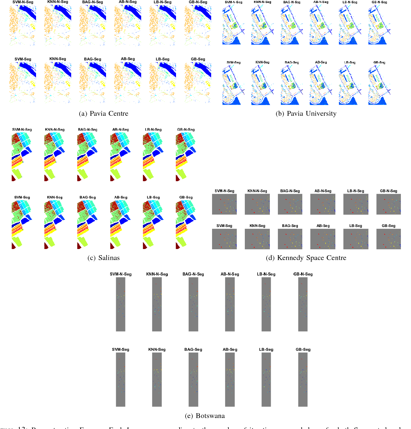Figure 4 for Segmented and Non-Segmented Stacked Denoising Autoencoder for Hyperspectral Band Reduction