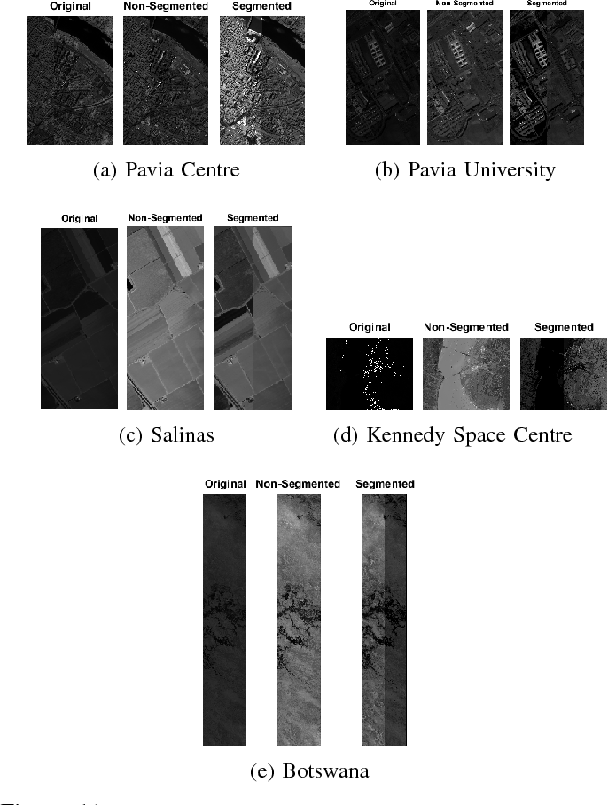 Figure 3 for Segmented and Non-Segmented Stacked Denoising Autoencoder for Hyperspectral Band Reduction