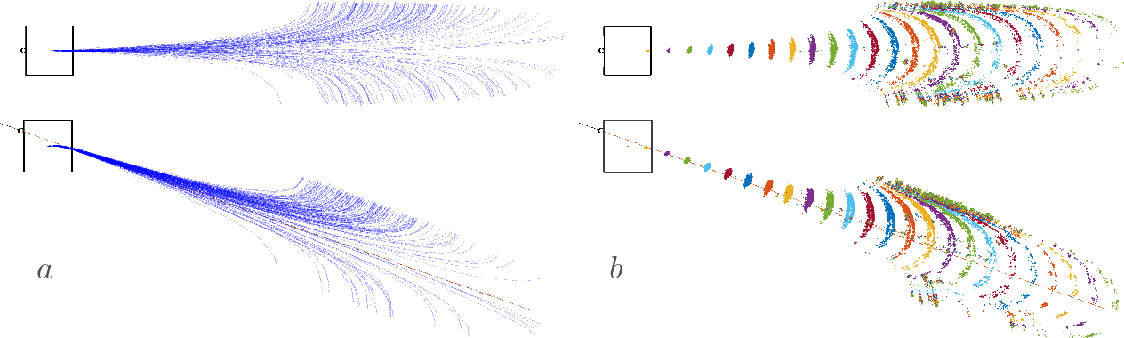 Figure 4 for GP-SUM. Gaussian Processes Filtering of non-Gaussian Beliefs