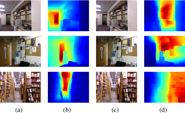 Figure 1 for Analysis of Deep Networks for Monocular Depth Estimation Through Adversarial Attacks with Proposal of a Defense Method