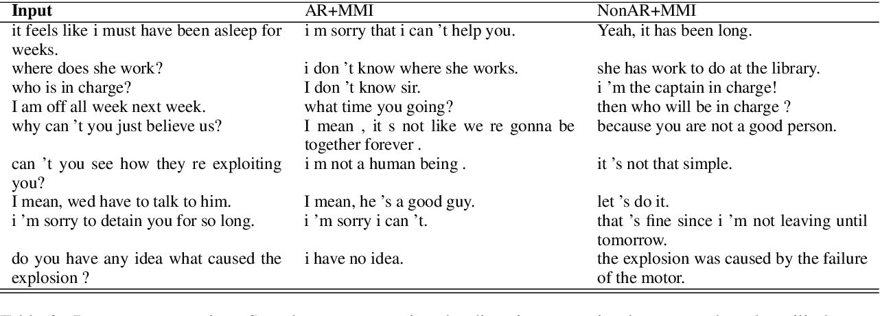 Figure 3 for Non-Autoregressive Neural Dialogue Generation