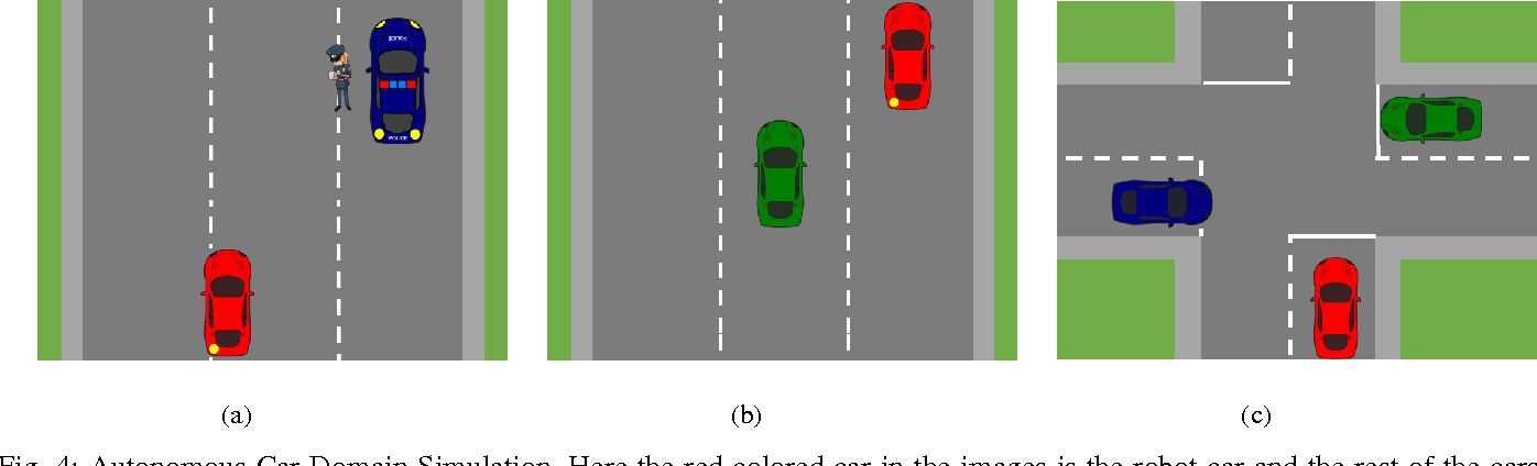 Figure 3 for Explicablility as Minimizing Distance from Expected Behavior