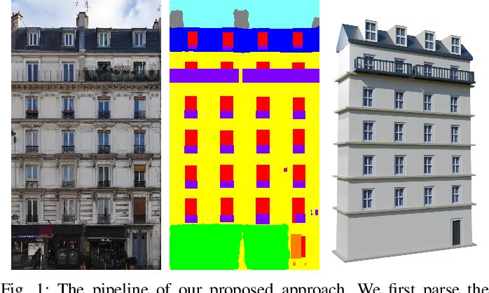 Figure 1 for Translational Symmetry-Aware Facade Parsing for 3D Building Reconstruction